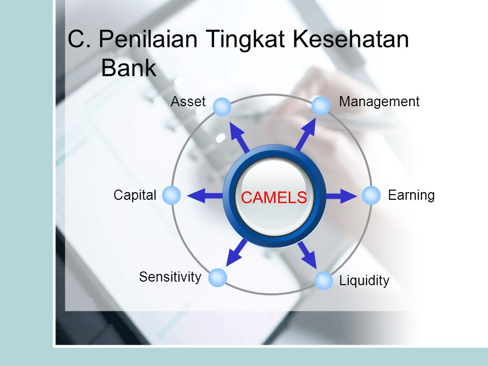 C. Penilaian Tingkat Kesehatan Bank CAMELS ManagementAsset Earning Liquidity Capital Sensitivity