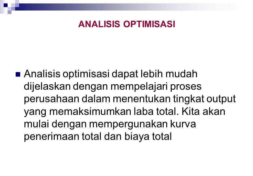 Hubungan BiayaTotal Rata-Rata, dan Marginal dipergunakan untuk menunjukkan bagaimana perusahaan rnemaksimumkan keuntungan (contoh paling penting dan p