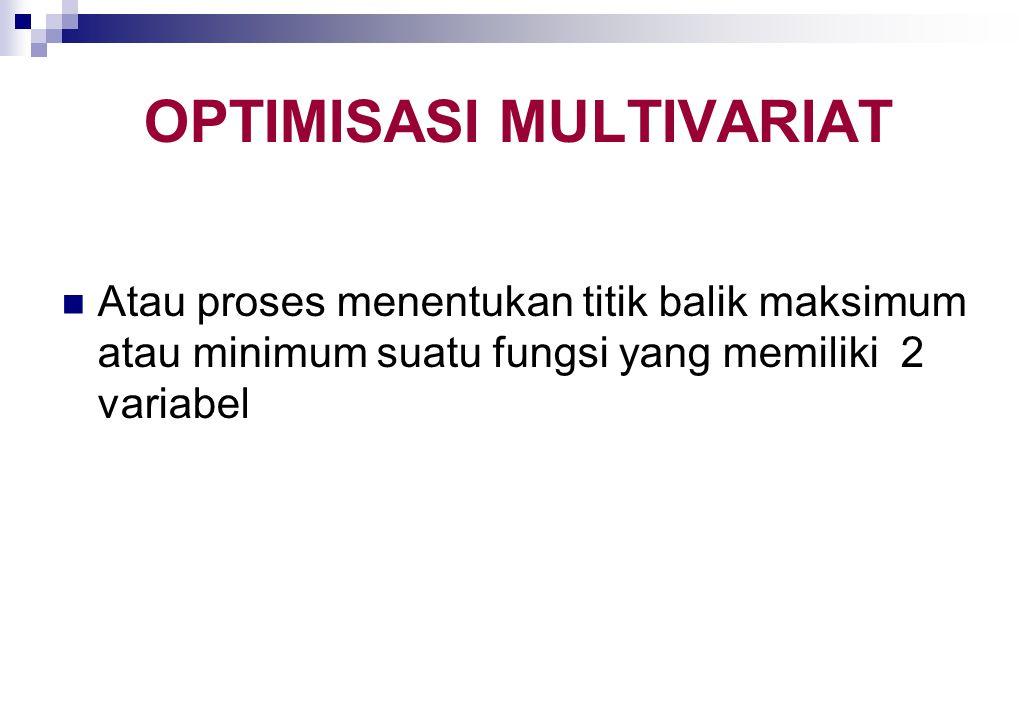 OPTIMISASI DENGAN KALKULUS Kita mempelajari proses optimisasi dengan kalkulus. Mula-mula kita mempelajari bagaimana kita dapat menentukan titik di man