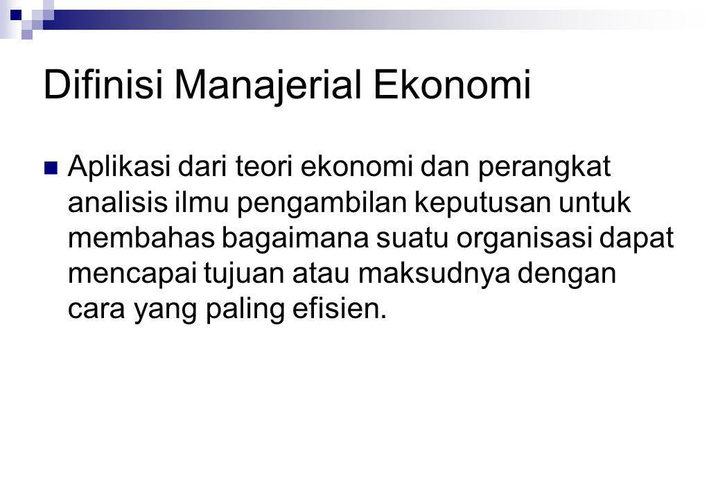 Ruang Lingkup Ekonomi Manajerial Definisi Ekonomi Manajerial Keterkaitan denganTeori Ekonomi Keterkaitan dengan Ilmu Keputusan Keterkaitan dengan Berb