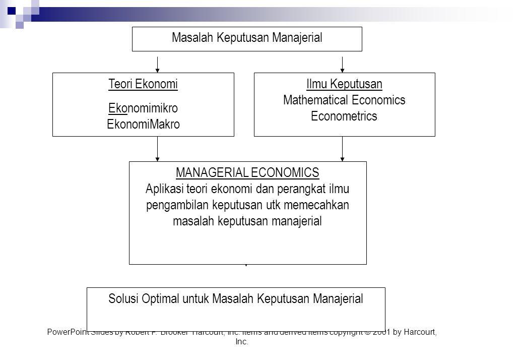 Difinisi Manajerial Ekonomi Aplikasi dari teori ekonomi dan perangkat analisis ilmu pengambilan keputusan untuk membahas bagaimana suatu organisasi da