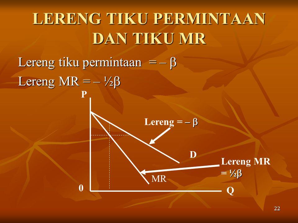 22 LERENG TIKU PERMINTAAN DAN TIKU MR Lereng tiku permintaan = –  Lereng MR = – ½  Q P 0 D –  Lereng = –  MR ½  Lereng MR = ½ 