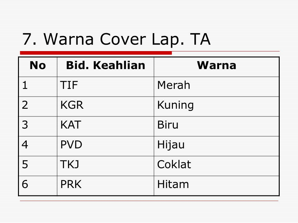 7.Warna Cover Lap. TA NoBid.
