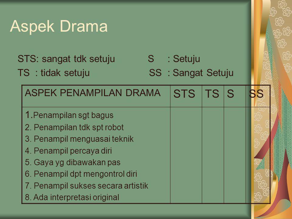 Aspek Drama STS: sangat tdk setuju S : Setuju TS : tidak setuju SS : Sangat Setuju ASPEK PENAMPILAN DRAMA STSTSSSS 1.