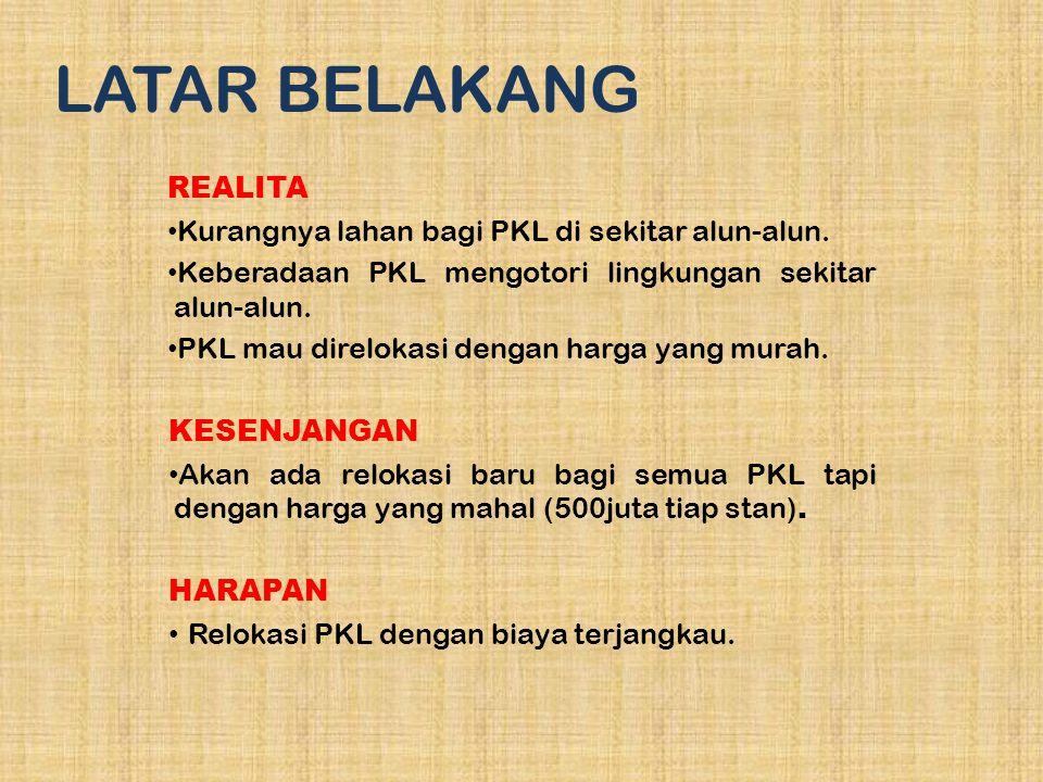 LATAR BELAKANG REALITA Kurangnya lahan bagi PKL di sekitar alun-alun. Keberadaan PKL mengotori lingkungan sekitar alun-alun. PKL mau direlokasi dengan