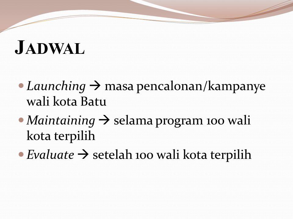 J ADWAL Launching  masa pencalonan/kampanye wali kota Batu Maintaining  selama program 100 wali kota terpilih Evaluate  setelah 100 wali kota terpi
