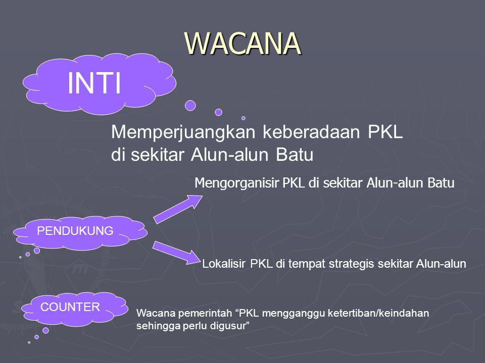 WACANA INTI PENDUKUNG Memperjuangkan keberadaan PKL di sekitar Alun-alun Batu Mengorganisir PKL di sekitar Alun-alun Batu Lokalisir PKL di tempat stra