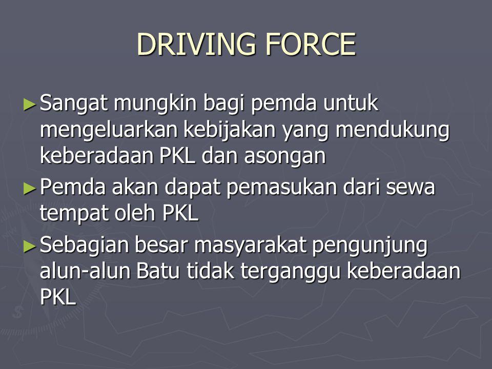 DRIVING FORCE ► Sangat mungkin bagi pemda untuk mengeluarkan kebijakan yang mendukung keberadaan PKL dan asongan ► Pemda akan dapat pemasukan dari sew