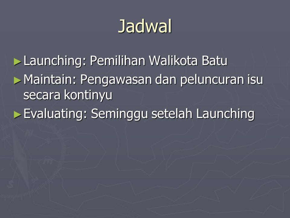 Jadwal ► Launching: Pemilihan Walikota Batu ► Maintain: Pengawasan dan peluncuran isu secara kontinyu ► Evaluating: Seminggu setelah Launching