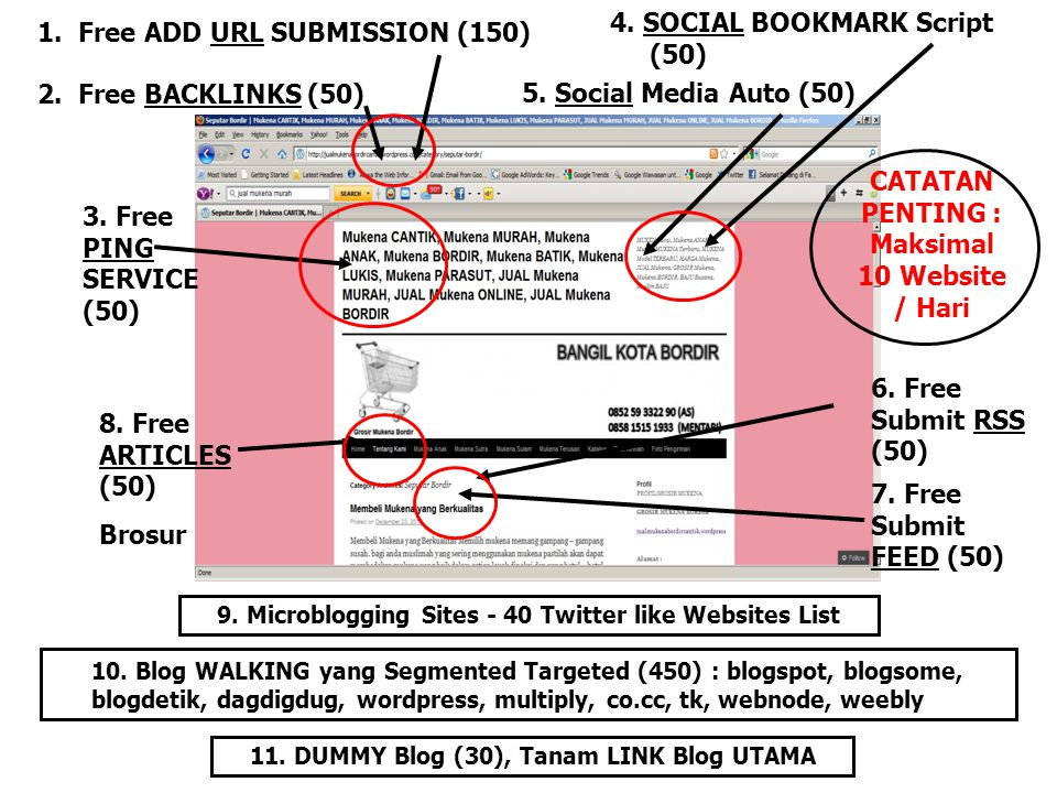 1. Free ADD URL SUBMISSION (150) 2. Free BACKLINKS (50) 4.