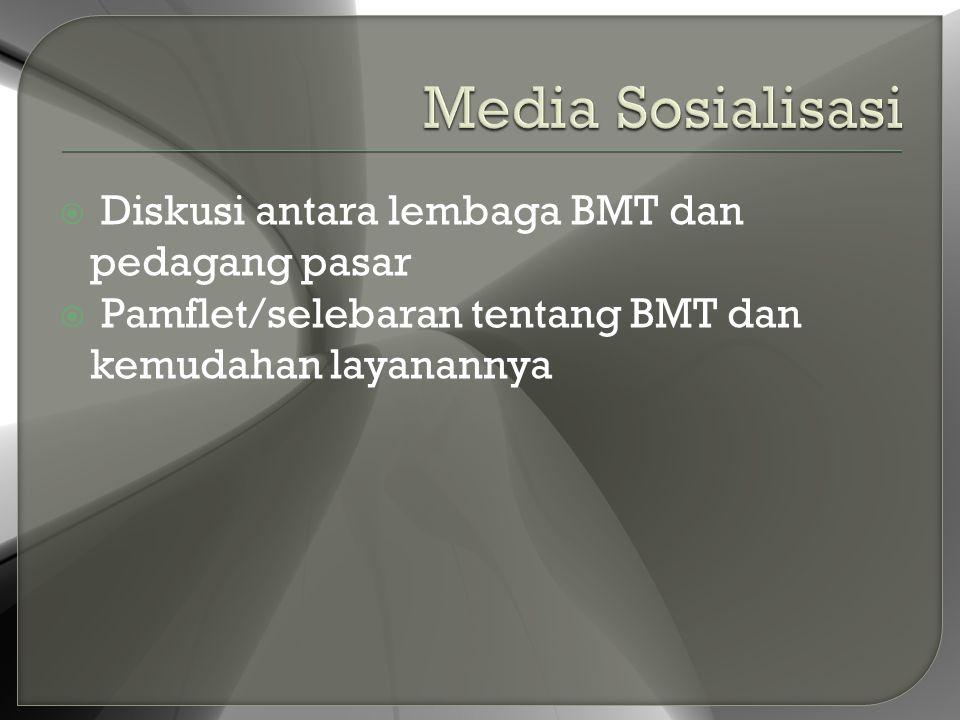  Diskusi antara lembaga BMT dan pedagang pasar  Pamflet/selebaran tentang BMT dan kemudahan layanannya