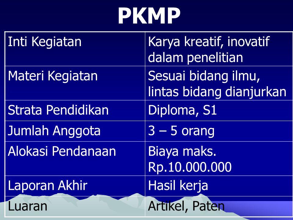 PKMP Inti KegiatanKarya kreatif, inovatif dalam penelitian Materi KegiatanSesuai bidang ilmu, lintas bidang dianjurkan Strata PendidikanDiploma, S1 Ju
