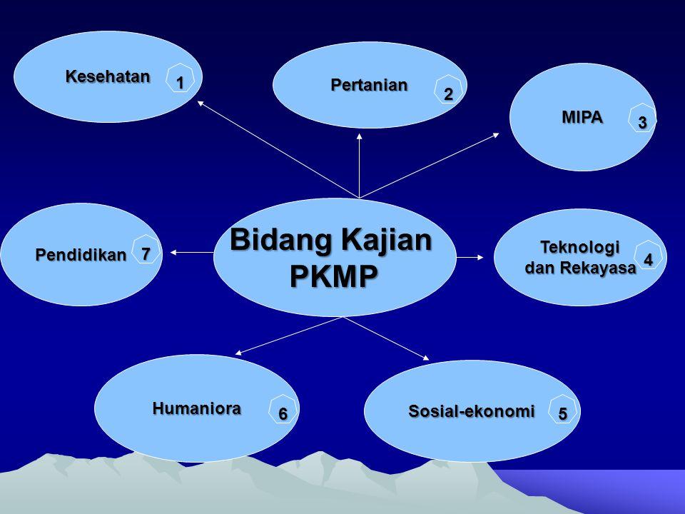 Bidang Kajian PKMP Kesehatan Pertanian MIPA Pendidikan Teknologi dan Rekayasa Humaniora Sosial-ekonomi 11112 33334 5 66667