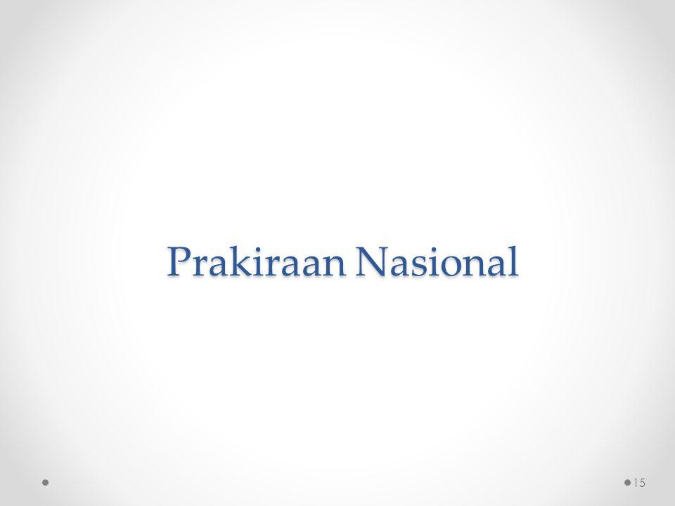Prakiraan Nasional 15