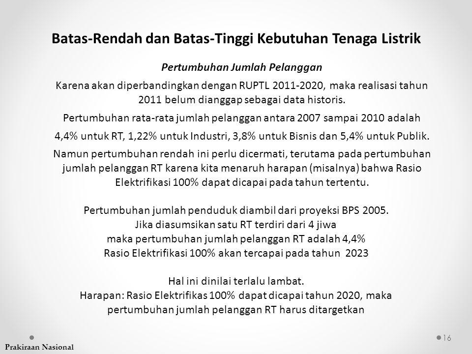 Batas-Rendah dan Batas-Tinggi Kebutuhan Tenaga Listrik 16 Pertumbuhan Jumlah Pelanggan Karena akan diperbandingkan dengan RUPTL 2011-2020, maka realis