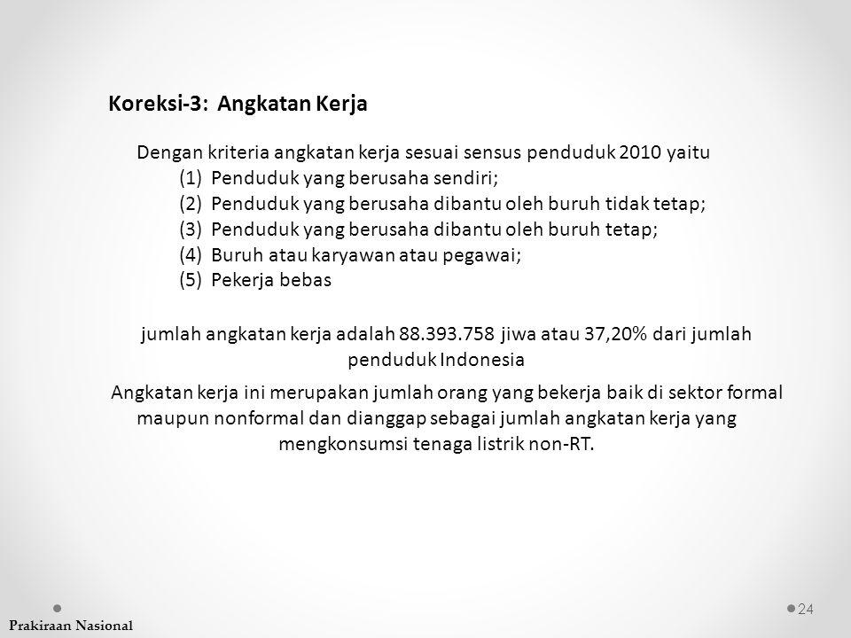 24 Koreksi-3: Angkatan Kerja Dengan kriteria angkatan kerja sesuai sensus penduduk 2010 yaitu (1)Penduduk yang berusaha sendiri; (2)Penduduk yang beru