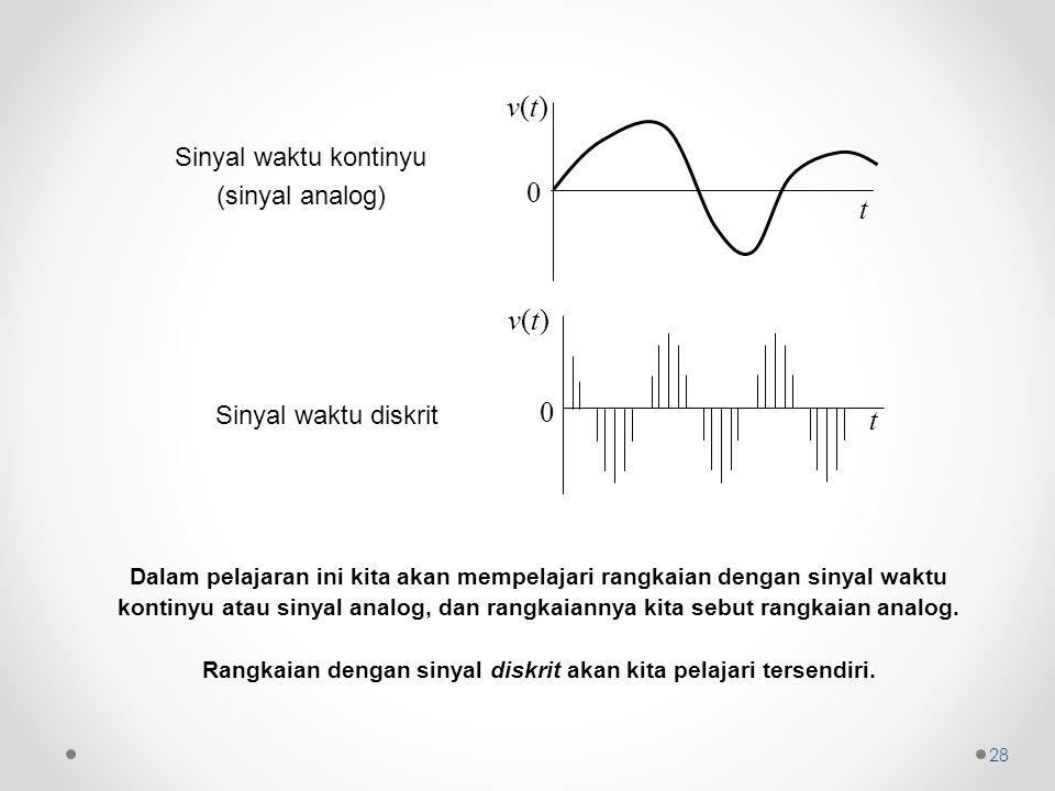 v(t)v(t) t 0 Sinyal waktu kontinyu (sinyal analog) v(t)v(t) 0 t Sinyal waktu diskrit Dalam pelajaran ini kita akan mempelajari rangkaian dengan sinyal