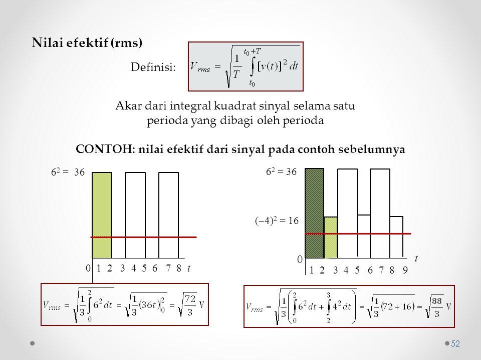 Nilai efektif (rms) 0 1 2 3 4 5 6 7 8 t 6 2 = 36 t 1 2 3 4 5 6 7 8 9 0 6 2 = 36 (  4) 2 = 16 Definisi: Akar dari integral kuadrat sinyal selama satu