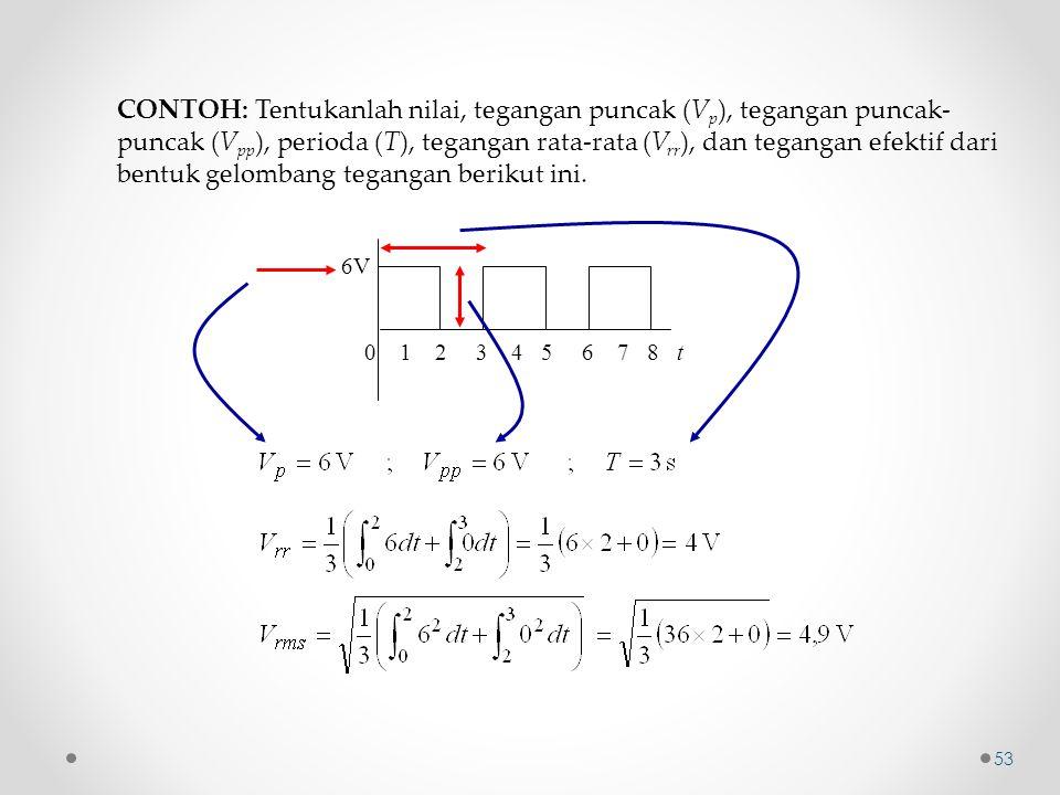 CONTOH: Tentukanlah nilai, tegangan puncak (V p ), tegangan puncak- puncak (V pp ), perioda (T), tegangan rata-rata (V rr ), dan tegangan efektif dari