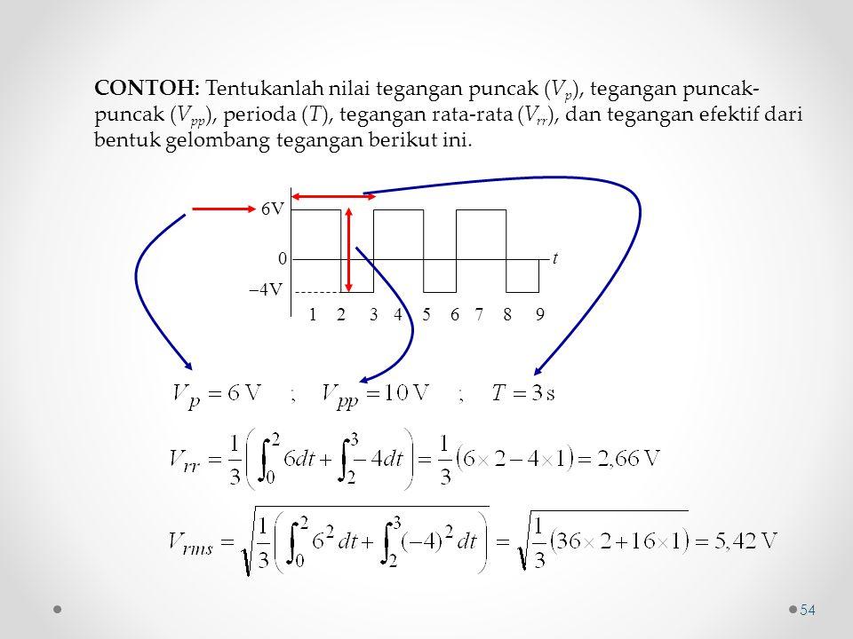 1 2 3 4 5 6 7 8 9 6V  4V 0 t CONTOH: Tentukanlah nilai tegangan puncak (V p ), tegangan puncak- puncak (V pp ), perioda (T), tegangan rata-rata (V rr