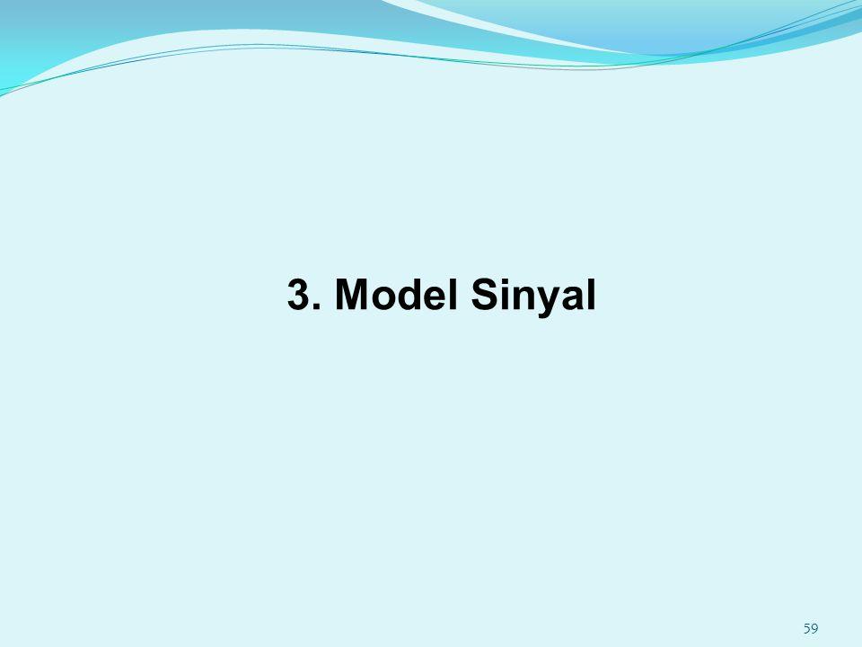 3. Model Sinyal 59
