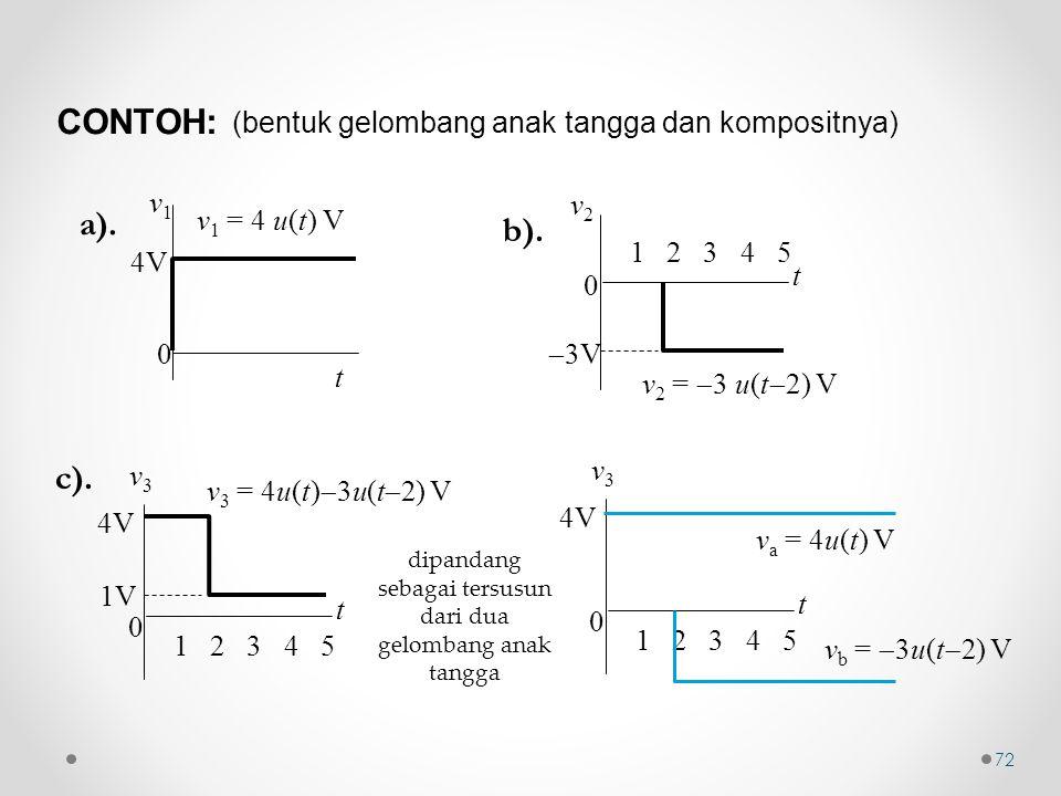 (bentuk gelombang anak tangga dan kompositnya) 0 t v3v3 1 2 3 4 5 4V v b =  3u(t  2) V v a = 4u(t) V dipandang sebagai tersusun dari dua gelombang a