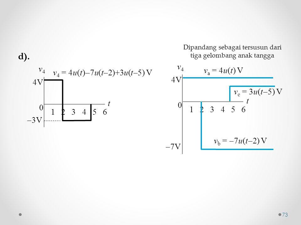v 4 = 4u(t)  7u(t  2)+3u(t  5) V  7V 0 t v4v4 1 2 3 4 5 6 4V v a = 4u(t) V v b =  7u(t  2) V v c = 3u(t  5) V Dipandang sebagai tersusun dari t