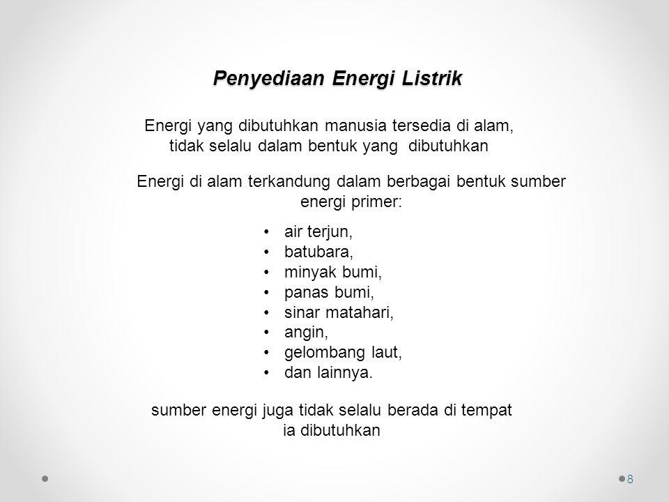 Penyediaan Energi Listrik Energi yang dibutuhkan manusia tersedia di alam, tidak selalu dalam bentuk yang dibutuhkan Energi di alam terkandung dalam b