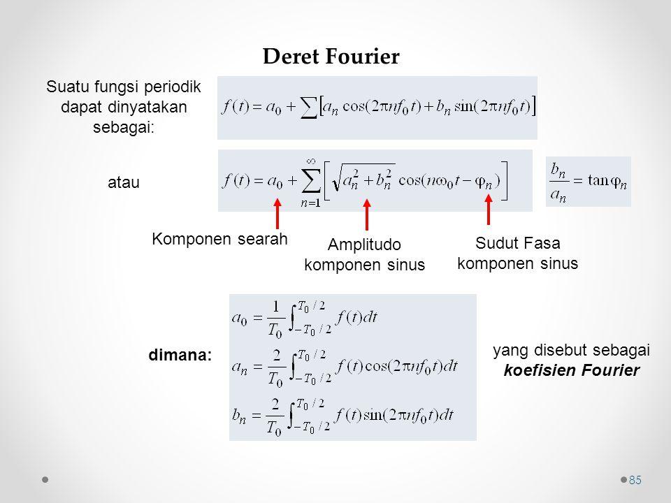 Deret Fourier Suatu fungsi periodik dapat dinyatakan sebagai: Komponen searah Amplitudo komponen sinus Sudut Fasa komponen sinus dimana: atau yang dis