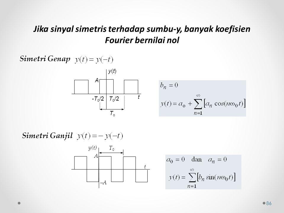 Simetri Genap T 0 /2 y(t) A ToTo -T 0 /2 t Simetri Ganjil y(t) t T0T0 A AA Jika sinyal simetris terhadap sumbu-y, banyak koefisien Fourier bernilai