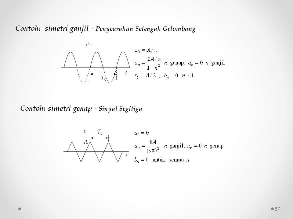 Contoh: simetri ganjil - Penyearahan Setengah Gelombang T0T0 t v Contoh: simetri genap - Sinyal Segitiga v t T0T0 A 87