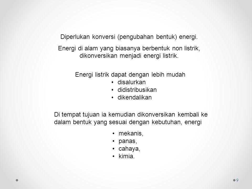 Diperlukan konversi (pengubahan bentuk) energi. Energi di alam yang biasanya berbentuk non listrik, dikonversikan menjadi energi listrik. Energi listr