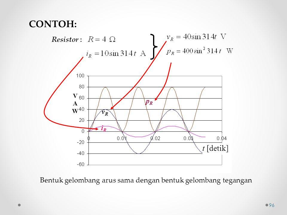Resistor : CONTOH: t [detik] VAWVAW vRvR iRiR pRpR Bentuk gelombang arus sama dengan bentuk gelombang tegangan 96