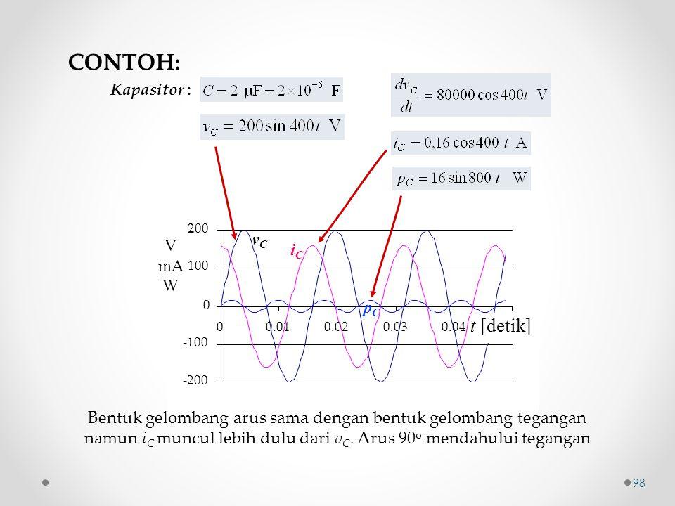 Kapasitor : CONTOH: Bentuk gelombang arus sama dengan bentuk gelombang tegangan namun i C muncul lebih dulu dari v C. Arus 90 o mendahului tegangan 98