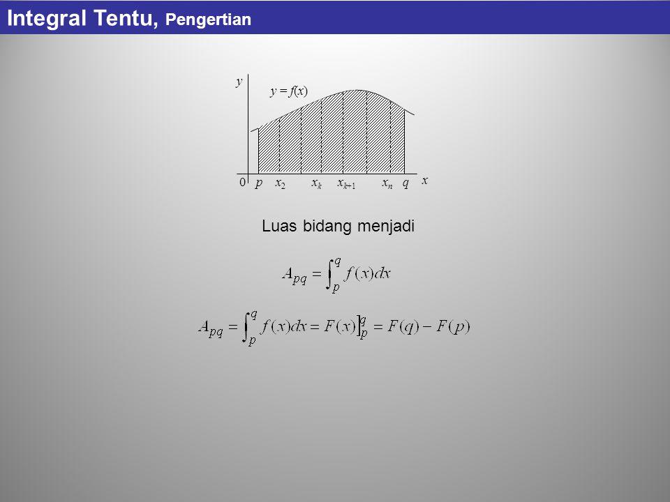 p x 2 x k x k+1 x n q y x y = f(x) 0 Luas bidang menjadi Integral Tentu, Pengertian