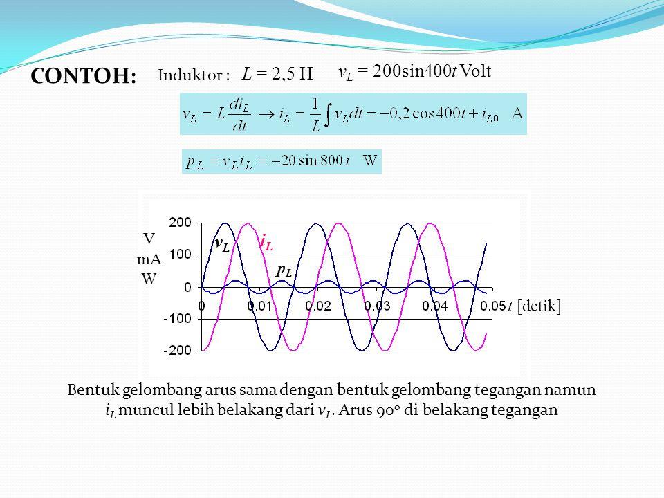 V mA W pLpL vLvL iLiL t [detik] L = 2,5 H v L = 200sin400t Volt Indu k tor : CONTOH: Bentuk gelombang arus sama dengan bentuk gelombang tegangan namun i L muncul lebih belakang dari v L.