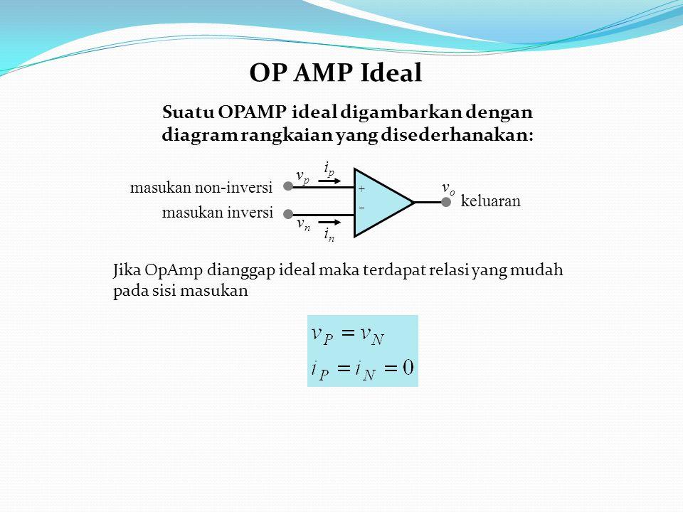 OP AMP Ideal keluaran masukan non-inversi masukan inversi ++ vovo vpvp vnvn ipip inin Jika OpAmp dianggap ideal maka terdapat relasi yang mudah pada sisi masukan Suatu OPAMP ideal digambarkan dengan diagram rangkaian yang disederhanakan: