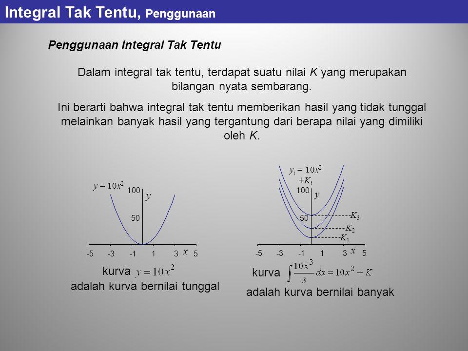 Penggunaan Integral Tak Tentu Integral Tak Tentu, Penggunaan Dalam integral tak tentu, terdapat suatu nilai K yang merupakan bilangan nyata sembarang.