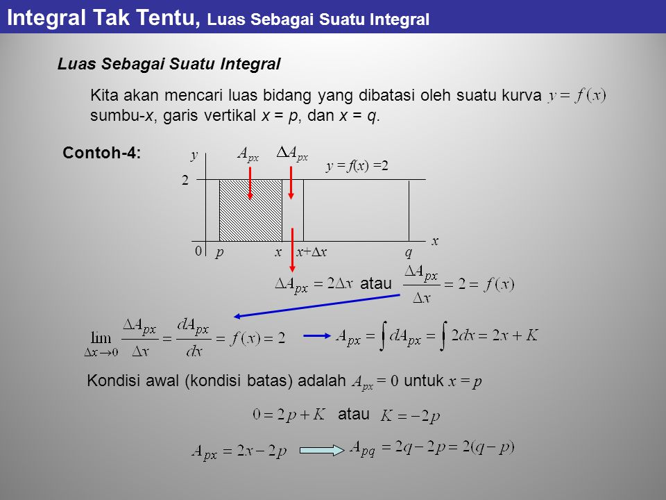 Integral Tak Tentu, Luas Sebagai Suatu Integral Kita akan mencari luas bidang yang dibatasi oleh suatu kurva sumbu-x, garis vertikal x = p, dan x = q.