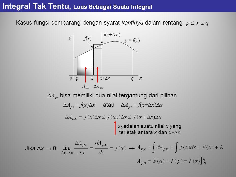 Kasus fungsi sembarang dengan syarat kontinyu dalam rentang p x x+  x q y x y = f(x) 0  A px f(x)f(x) f(x+x )f(x+x ) A px  A px bisa memiliki dua nilai tergantung dari pilihan  A px = f(x)  x atau  A px = f(x+  x)  x x 0 adalah suatu nilai x yang terletak antara x dan x+  x Jika  x  0: Integral Tak Tentu, Luas Sebagai Suatu Integral