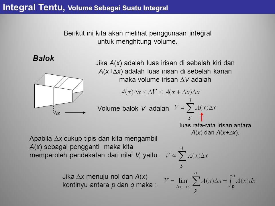 Integral Tentu, Volume Sebagai Suatu Integral Berikut ini kita akan melihat penggunaan integral untuk menghitung volume.