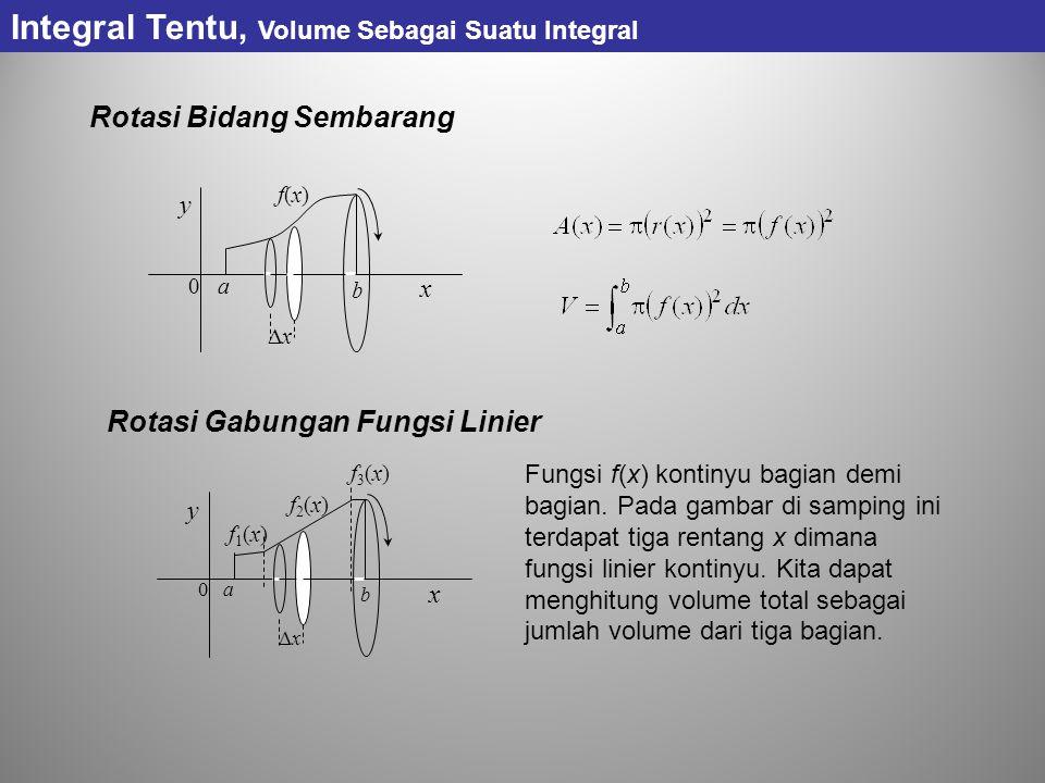 Rotasi Bidang Sembarang Integral Tentu, Volume Sebagai Suatu Integral y x xx 0 a b f(x)f(x) Rotasi Gabungan Fungsi Linier Fungsi f(x) kontinyu bagian demi bagian.