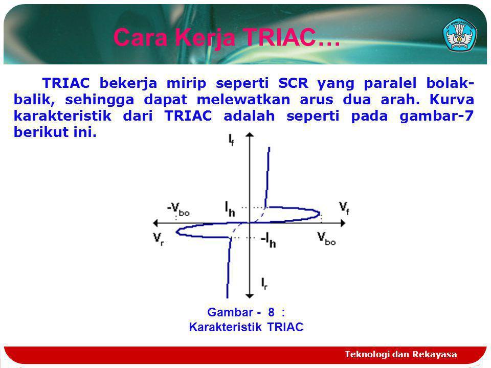 Teknologi dan Rekayasa TRIAC bekerja mirip seperti SCR yang paralel bolak- balik, sehingga dapat melewatkan arus dua arah. Kurva karakteristik dari TR