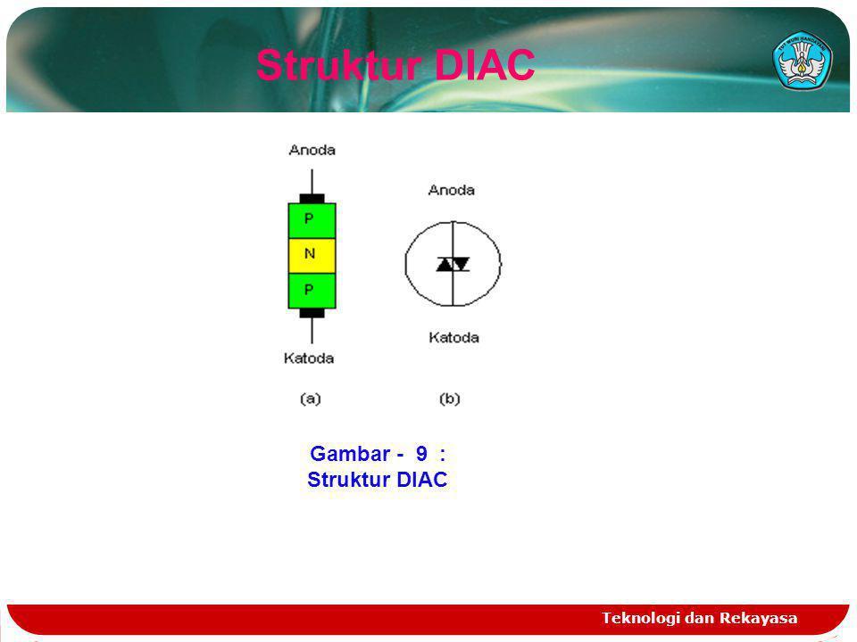 Teknologi dan Rekayasa Struktur DIAC Gambar - 9 : Struktur DIAC