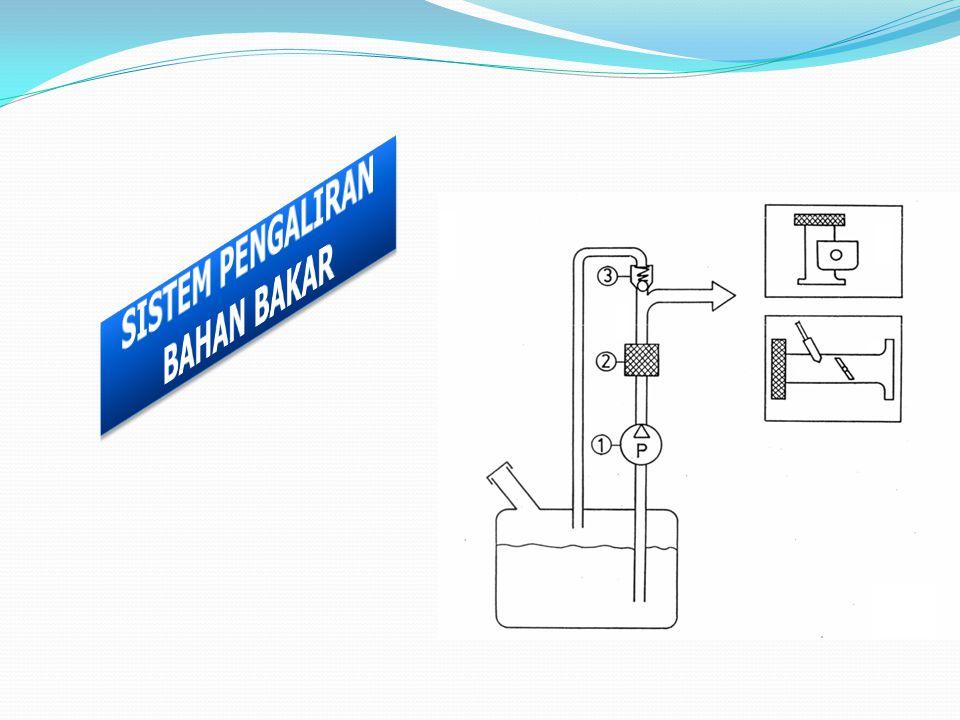 Fungsi karburator adalah merubah bahan bakar dalam bentuk cair menjadi bentuk kabut dan mengalir kedalam silinder sesuai dengan kebutuhan mesin.