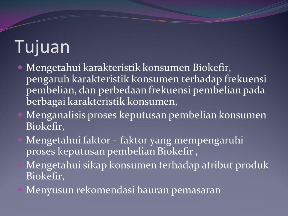 Tujuan Mengetahui karakteristik konsumen Biokefir, pengaruh karakteristik konsumen terhadap frekuensi pembelian, dan perbedaan frekuensi pembelian pad
