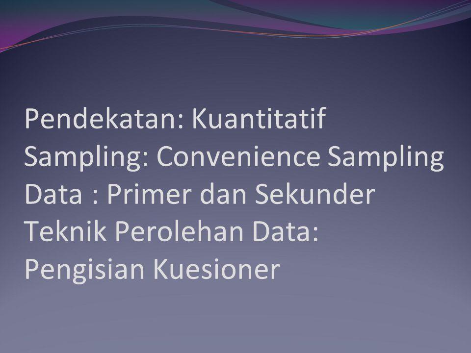 Pendekatan: Kuantitatif Sampling: Convenience Sampling Data : Primer dan Sekunder Teknik Perolehan Data: Pengisian Kuesioner