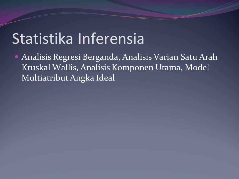 Statistika Inferensia Analisis Regresi Berganda, Analisis Varian Satu Arah Kruskal Wallis, Analisis Komponen Utama, Model Multiatribut Angka Ideal