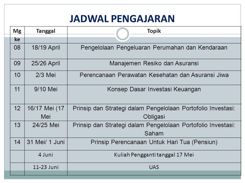 JADWAL PENGAJARAN Mg ke TanggalTopik 08 18/19 AprilPengelolaan Pengeluaran Perumahan dan Kendaraan 09 25/26 April Manajemen Resiko dan Asuransi 10 2/3