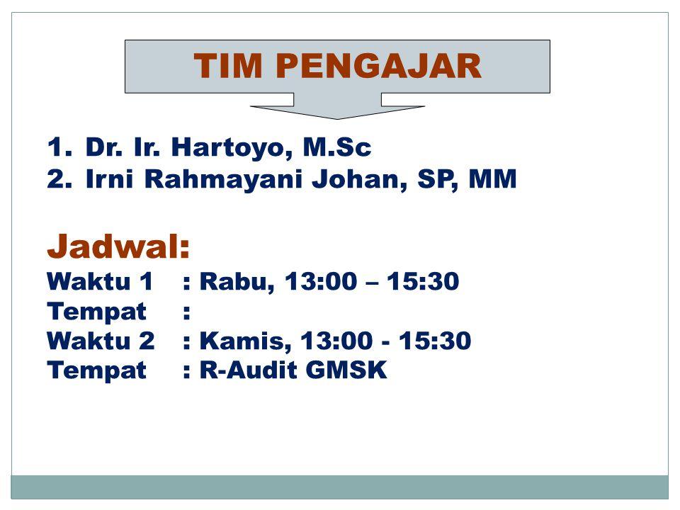 1.Dr. Ir. Hartoyo, M.Sc 2.Irni Rahmayani Johan, SP, MM Jadwal: Waktu 1: Rabu, 13:00 – 15:30 Tempat: Waktu 2: Kamis, 13:00 - 15:30 Tempat: R-Audit GMSK